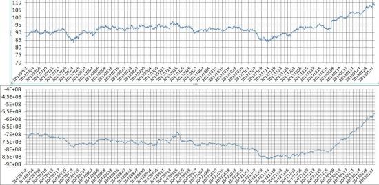 Сбербанк: цена, buy/sell
