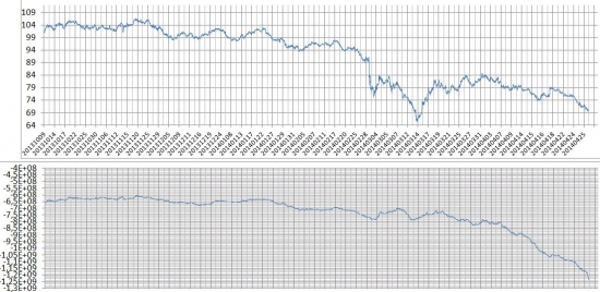 Sber -460 000 000 акций.