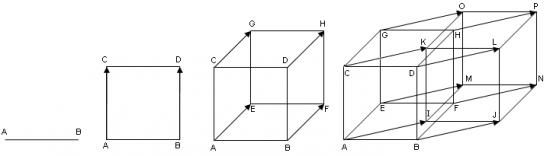 Мышление трейдера и торговый алгоритм