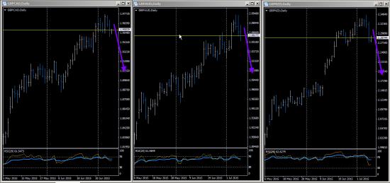 GBP в надежде на повышения ставки