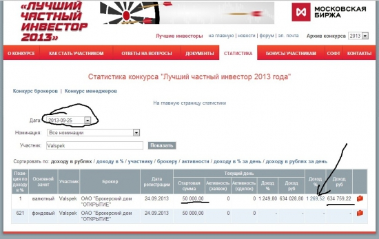 ЛЧИ 2013 - МФЦ НАШЕ ВСЕ :)