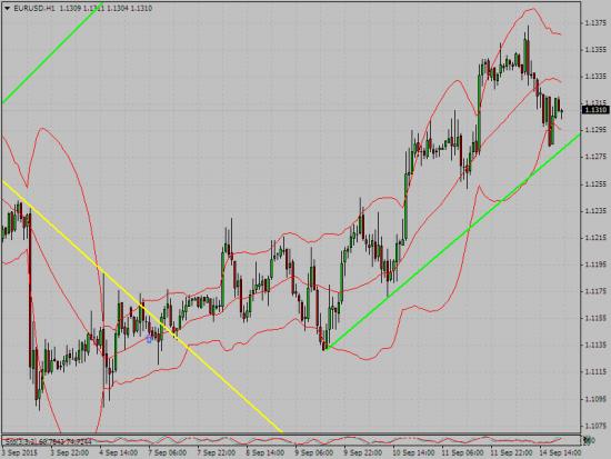 от миши... евро пробив желтую растет