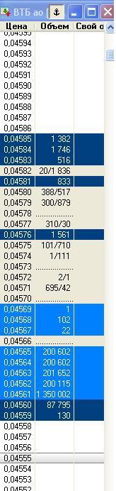 Вчерашний послеторговый стакан (25.04.13)