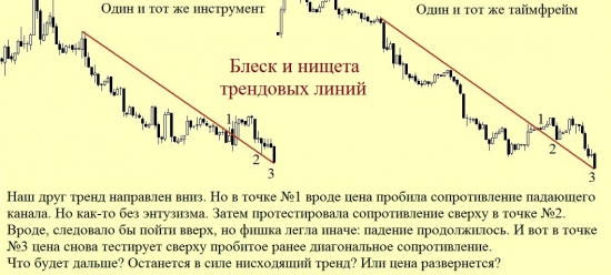 Let's trade together.  Серия 2. Рынки непредсказуемы.