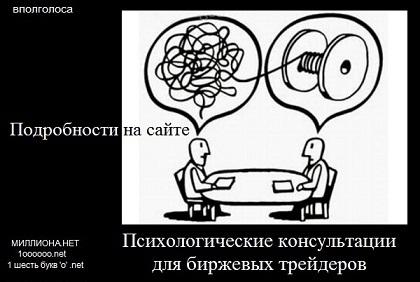Тест. Нужна ли вам психологическая помощь?