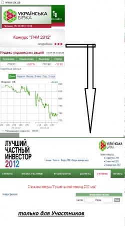 Украинская Биржа обвалилась