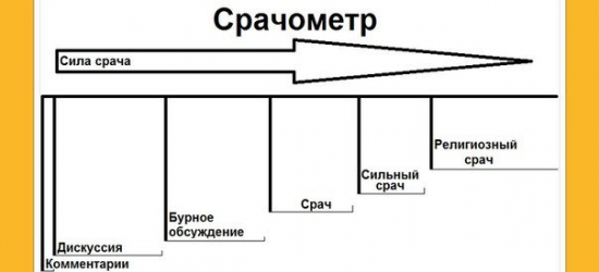 Фундаментальный Анализ нашего двора (юмор, картинки)