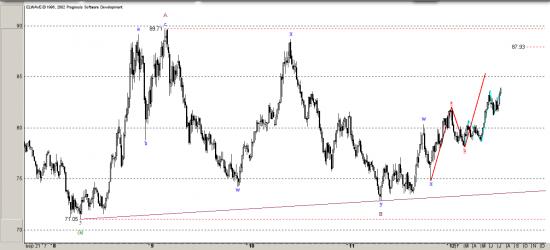 QE3 не будет. Доллар будет укрепляться. Бычки, осторожнее!