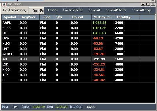 много)) утренней торговли на NYSE