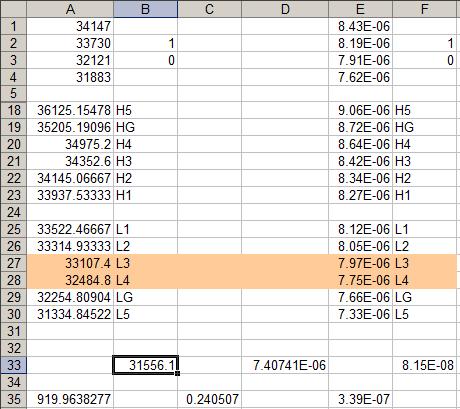 Некто попросил прикинуть где будет SiM2  если RIM2 покажет 135000 на след неделе