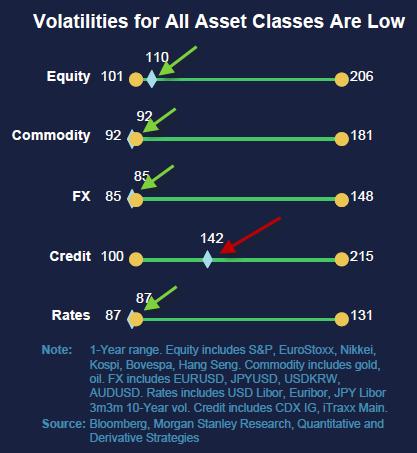 Суверенные CDS США  и минимумы волатильности дают  предупреждающий сигнал для акций ...