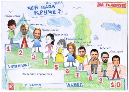 Дети олигархов: чем зарабатывают на жизнь наследники самых состоятельных людей России?