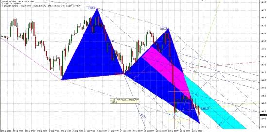 СиПи500 вернулся к уровню объяления QE3... Тест сверху.. Бонус - Бабочки...)