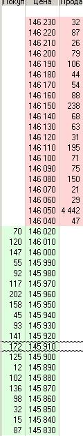 Опять плита... Только теперь на 146...))