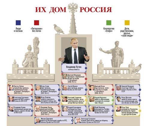 почему у Прокуратуры РФ