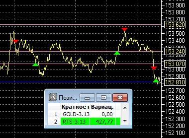 Вот так и гоняюсь за рынком))))