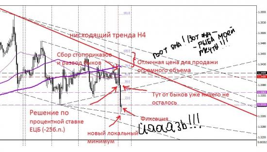 Eur/Uaaaszd M5