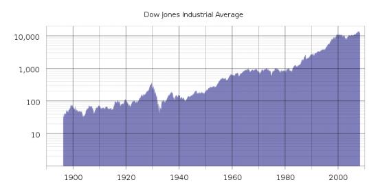 Кризис 2014 и экономические циклы Кондратьева