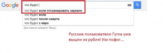 Когда рубль будет расти? (Технический анализ РуНета)