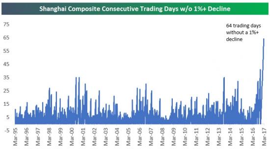 Может это станет началом роста волатильности американского рынка?