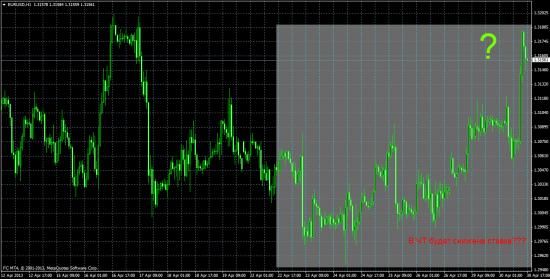 Что означает краткосрочный рост евро?