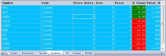 Несколько сделок за 12.03.2012