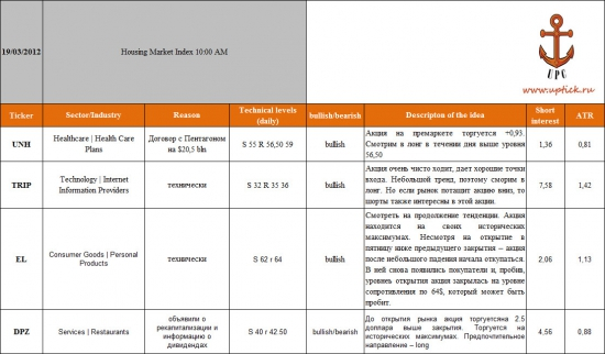 Research 19.03.12