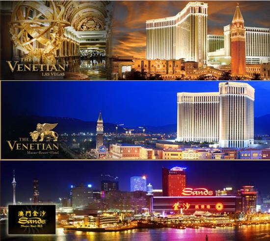 Разбирайся в том, что торгуешь..Las Vegas Sands Corp..
