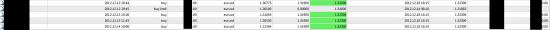Итак Евро 1,3207... картинка внутри... начало раньше!...1,3230 сделки закрыты по ТП.