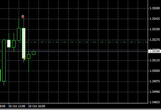 Так берутся основные движения на новостях... Евро +30п.