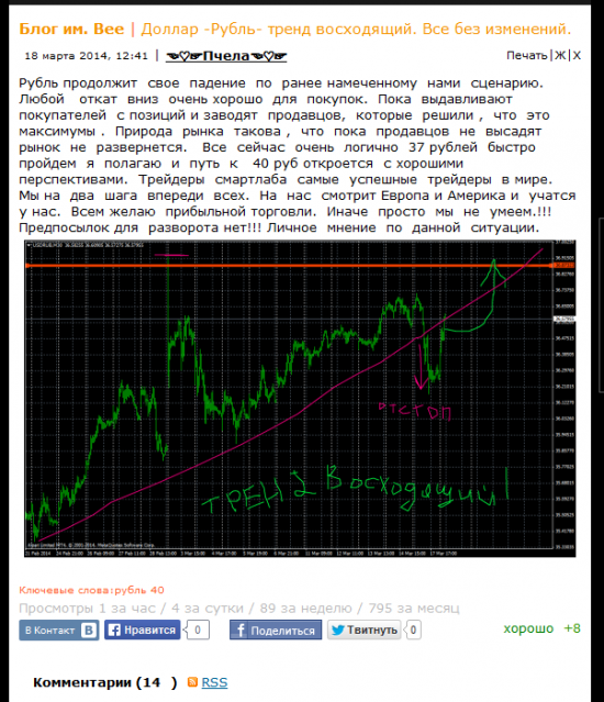 ☜♡☞Пчела☜♡☞ не отдает обещанные 30к рублей.