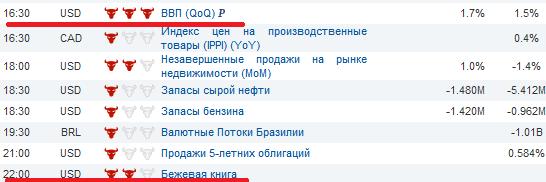 КЭП ОЧЕВИДНОСТЬ или индексы, золото, серебро последний штурм))))