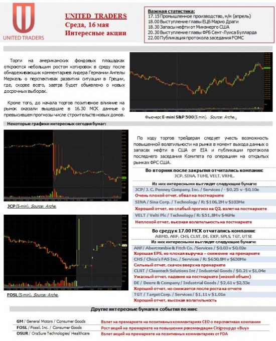 Интересные акции США на среду, 16 мая