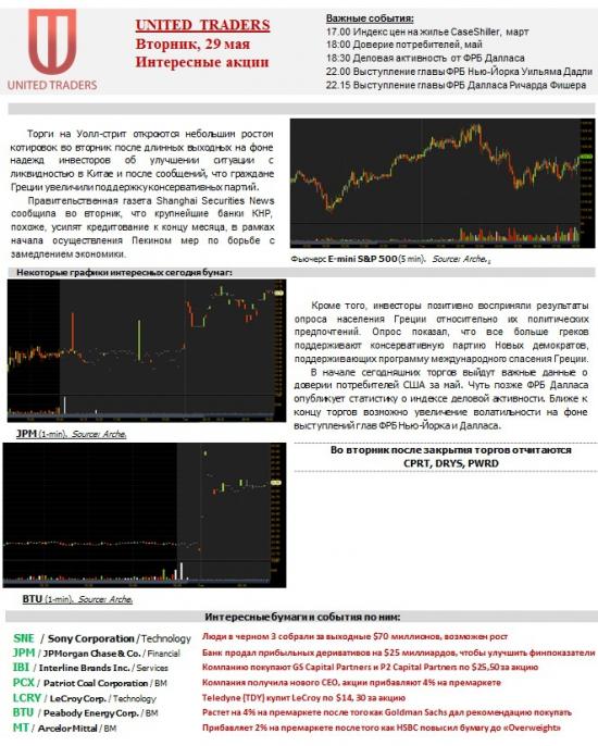 Интересные акции США и премаркет на 29 мая !