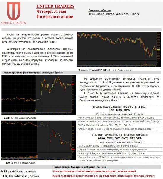 Интересные акции США и премаркет на четверг, 31 мая !