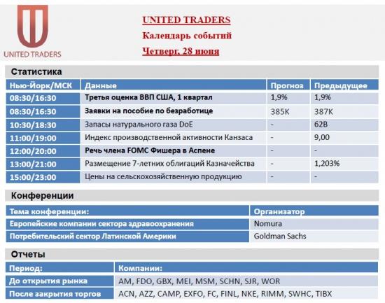 Календарь событий рынка акций США на 25-29 июня !