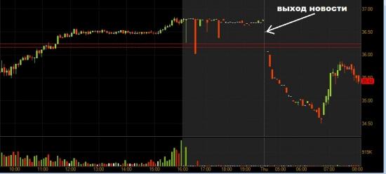 Убыток JPM может достичь $9 миллиардов - анализ ситуации.