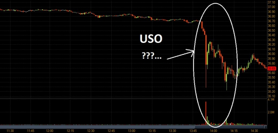 Flash Crash в нефти !