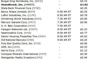 Сезон отчетов: календарь отчетов компаний США на неделю 29 октября - 2 ноября.