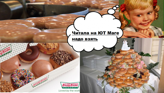 Акции Krispy Kreme Doughnuts (Nyse: KKD) могут вырасти до 30 долларов