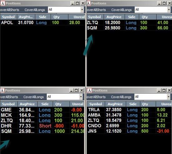Неделя на Trading Floor с United Traders