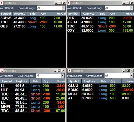 Неделя #10на Trading Floor с United Traders