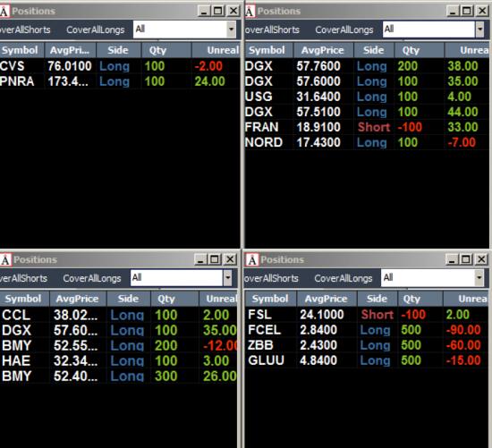 Неделя №11на Trading Floor с United Traders