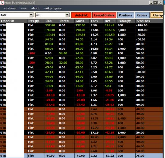 Неделя №15 на Trading Floor с United Traders