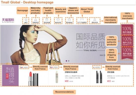 Купить акции Alibaba или jd.com?