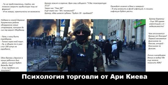 Метод торговли Ари Киева: психологические правила управления рисками