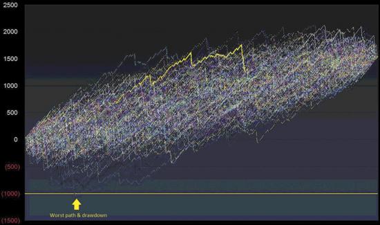 Количественный анализ торговой системы как фактор влияния на дисциплину трейдера