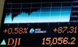 Циклы страха и жадности в торговле (на примере Dow еmini)