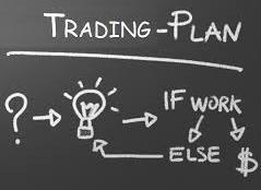 12 шагов к прибыльной торговле