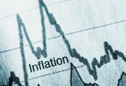 Ценовые движения на товарных рынках